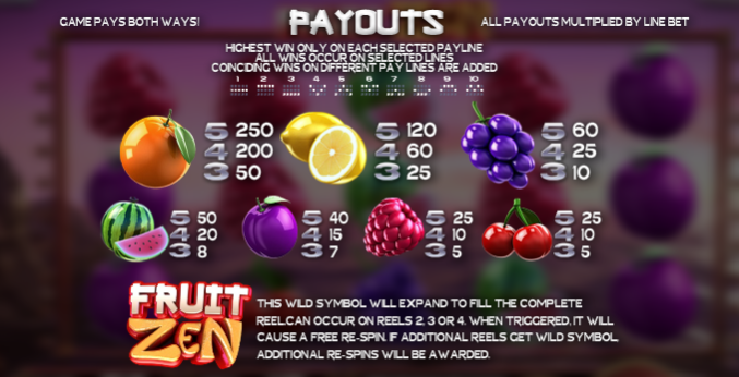 Fruit Zen Payouts