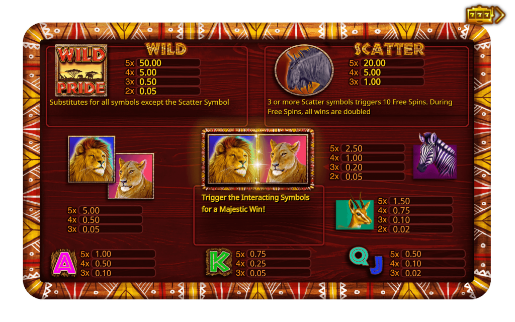 Wild Pride slot features